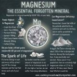 Magnesium: Mineral SuperFood